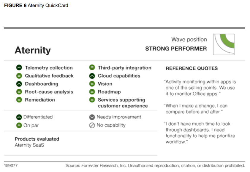 Forrester analyst research, end-user experience management, forrester wave